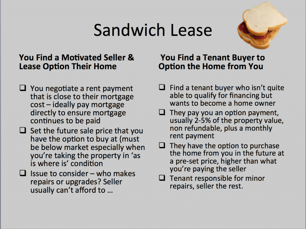 What is a Sandwich Lease?